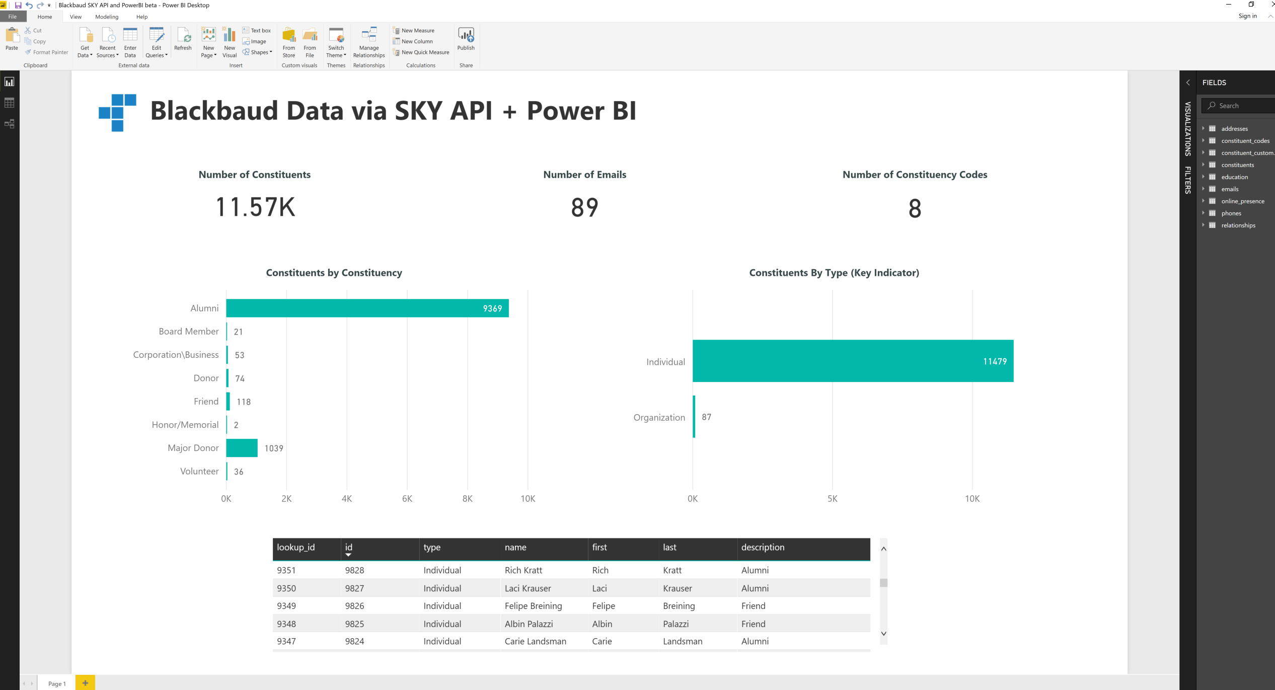 PBIX report connecting via SKY API custom connector